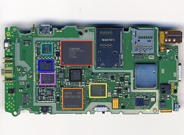 Aprire Nokia N8, scopriamo come fare a