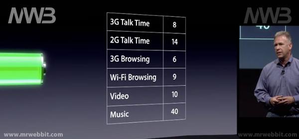iphone 4s problemi con la durata della batteria si scarica velocemente