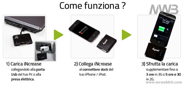 come ricaricare le batterie di iphone con una batteria supplementare