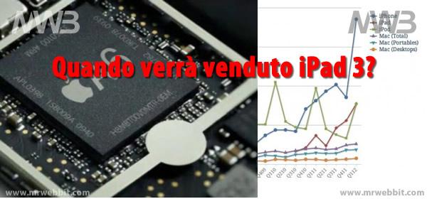 data vendita ipad 3 in italia dopo la presentazione di apple