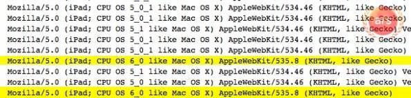 file log ipad 3 in google analitycs
