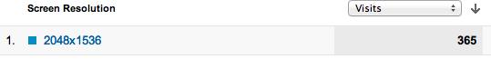 risoluzione ipad3 nel log di google analitycs