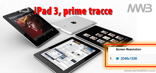tracce di ipad 3 nei log di google analitycs